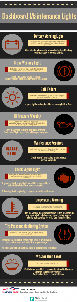 infographic on dashboard warning lights from the Car Care Council